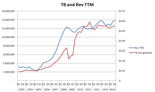 STC_TB_&_Rev