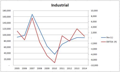MUEL_industrial